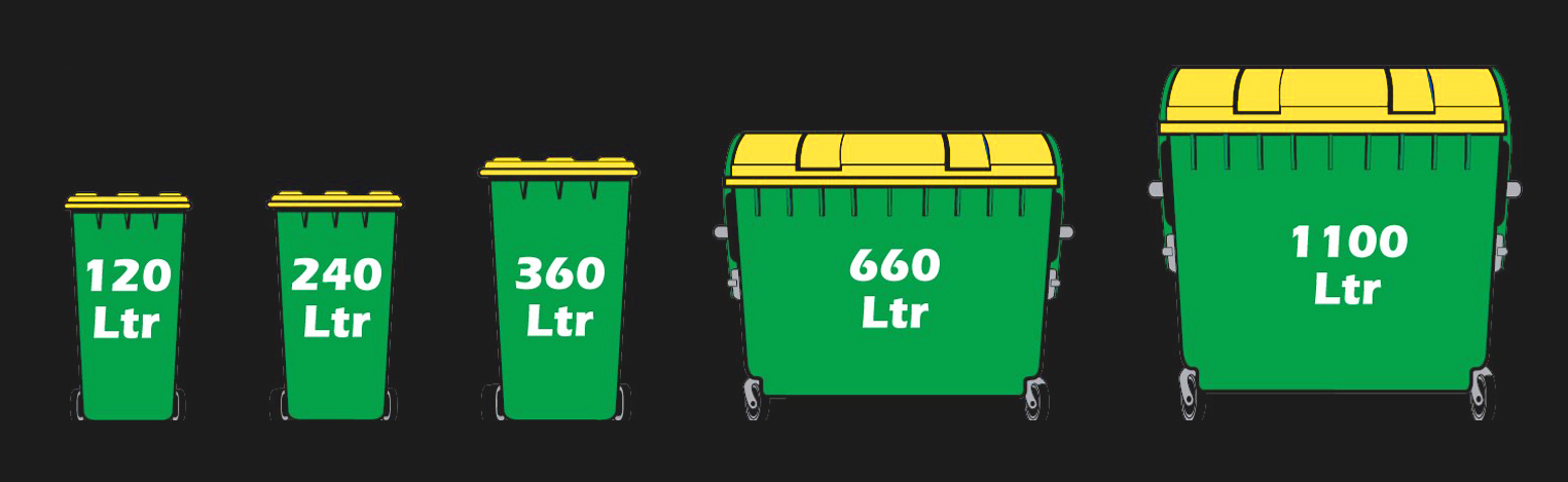 bin-butler-sizes